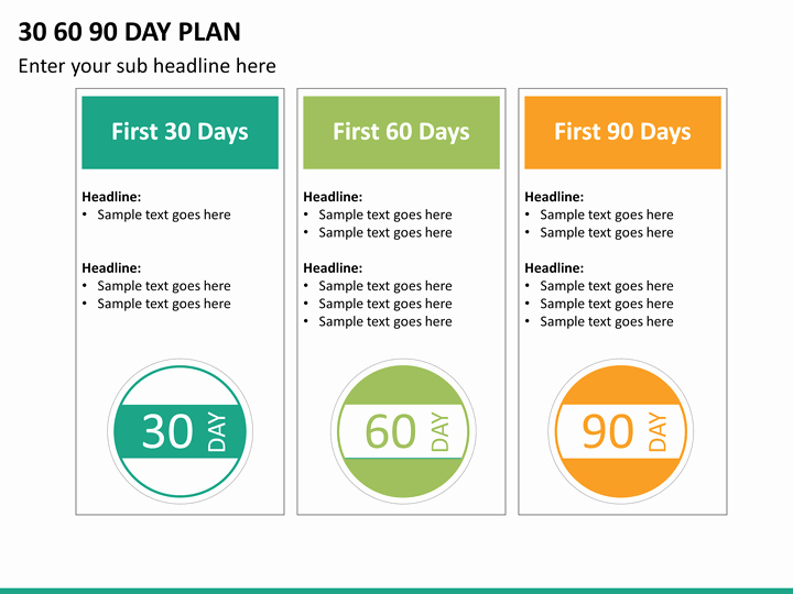90 Day Plan Examples Beautiful 5 Best 90 Day Plan Templates for Powerpoint