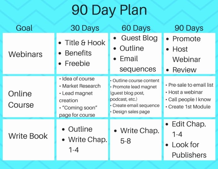 90 Day Plan Examples Beautiful How to Create A 90 Day Content Calendar with Free Templates