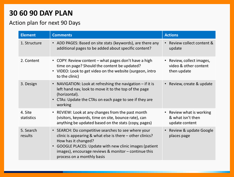 90 Day Plan Examples Best Of 30 60 90 Day Sales Plan Template