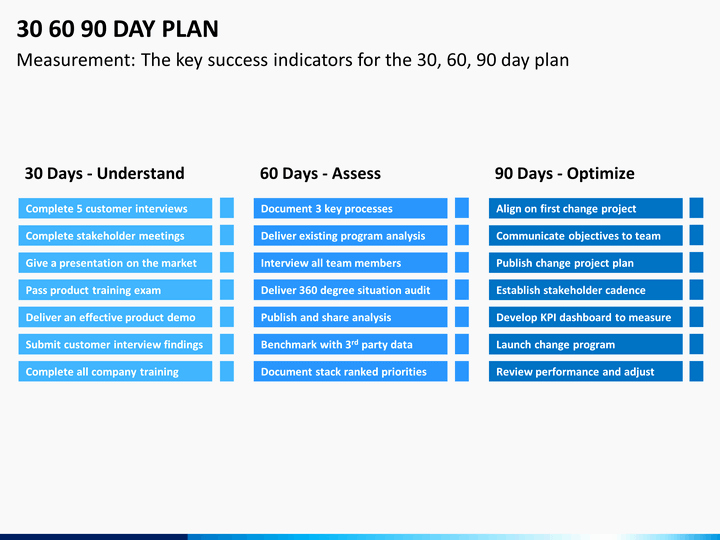 90 Day Plan Examples Inspirational 30 60 90 Day Plan Powerpoint Template