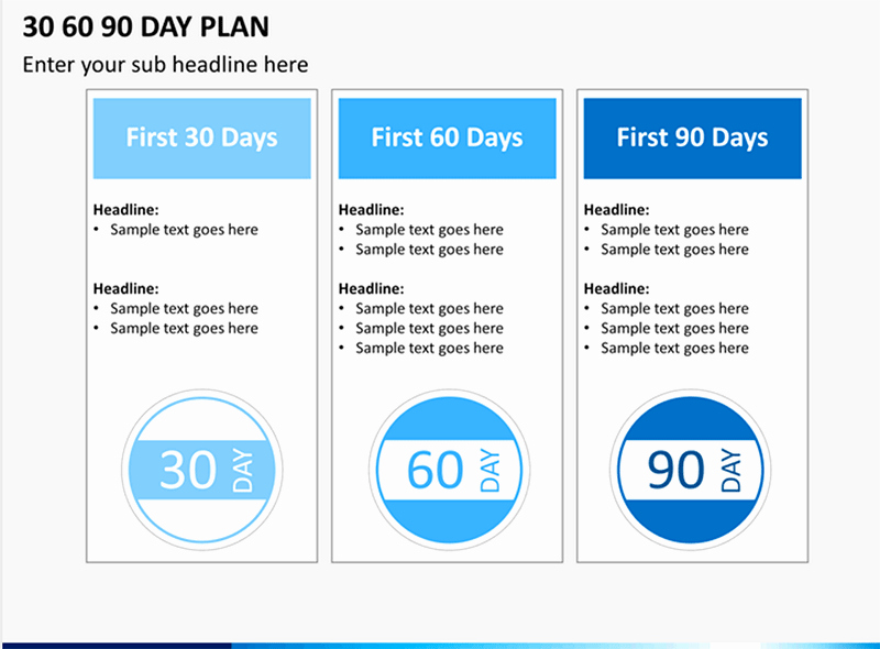90 Day Plan Examples Inspirational How to Make A 30 60 90 Day Plan