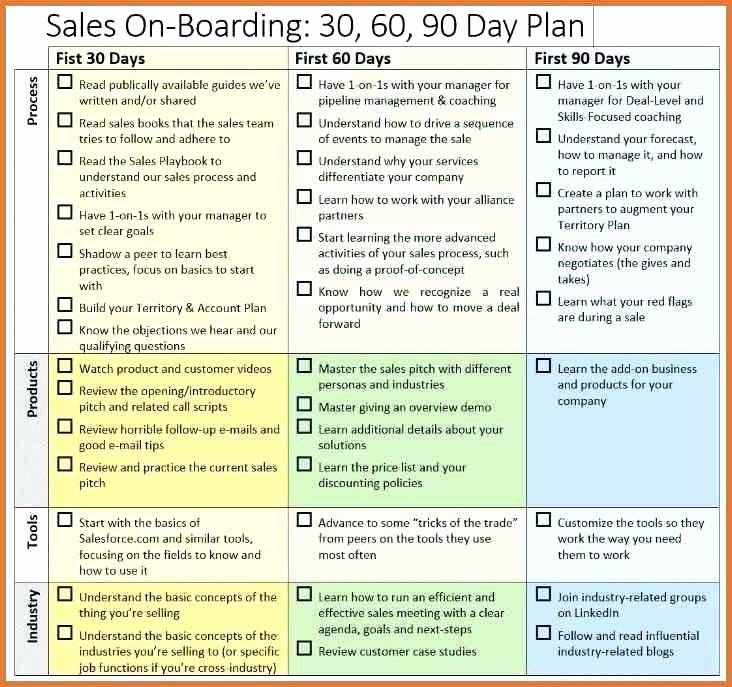 90 Day Plan Examples Unique 15 30 60 90 Day Plan Template