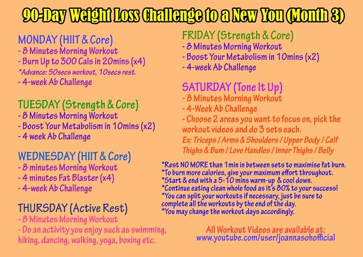 90 Day Workout Plan Inspirational 1000 Ideas About 90 Day Workout Plan On Pinterest