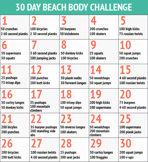 90 Day Workout Plan Lovely Work Out Routine to Ripped at Home 90 Day Fitness
