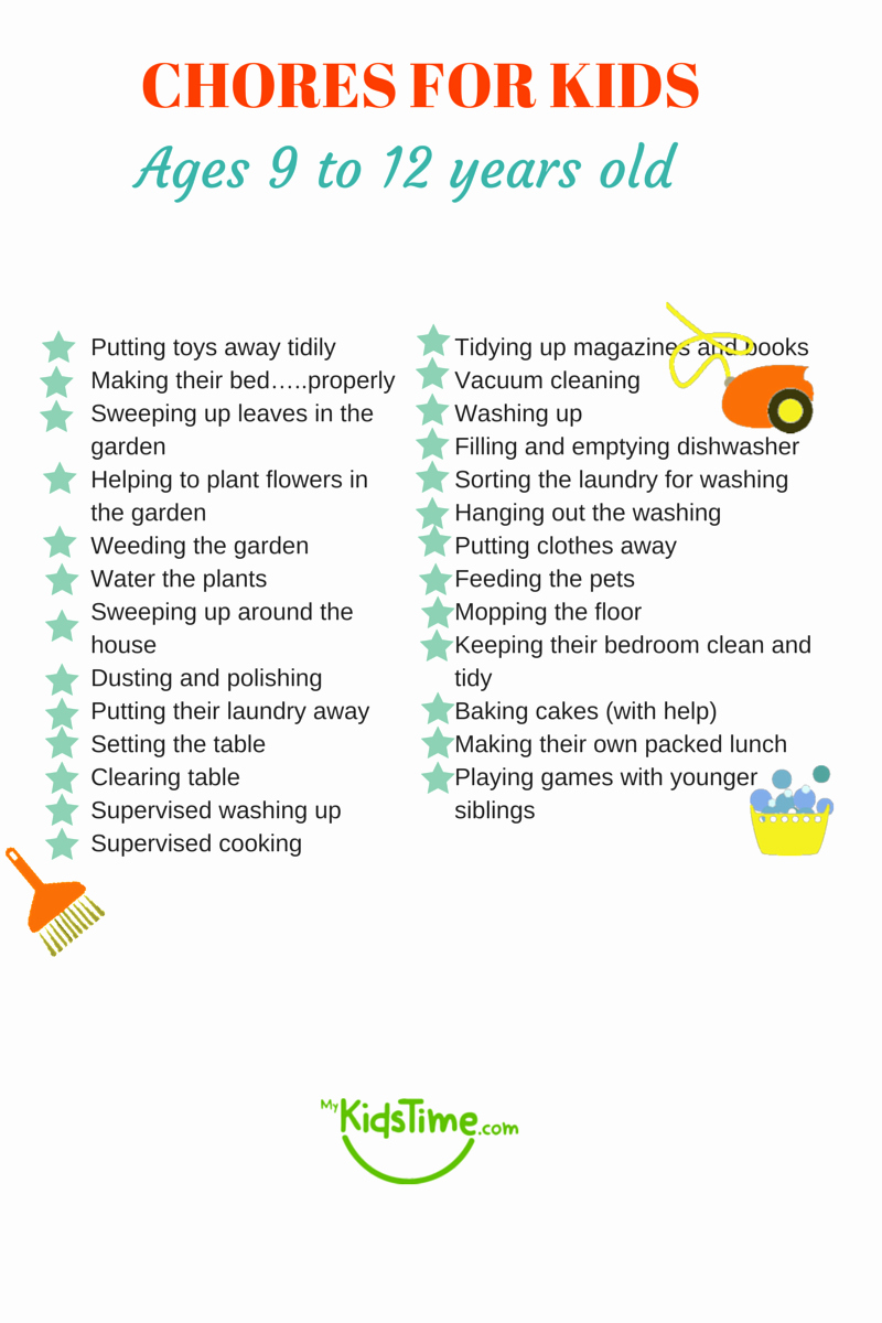 A List Of Chores Elegant 40 Chores for Kids Depending On their Age