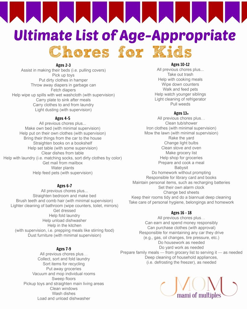 A List Of Chores Elegant Age Appropriate Chores for Kids and Printable Chore Charts