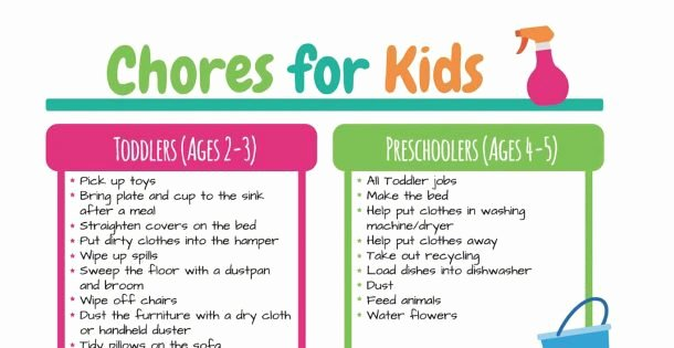 A List Of Chores New Printable Chore List for Kids by Age