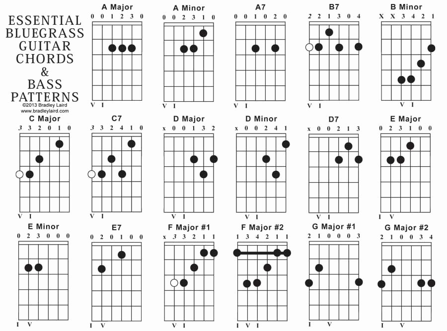Acoustic Guitar Cord Chart Fresh Essential Bluegrass Acoustic Guitar Chord Chart