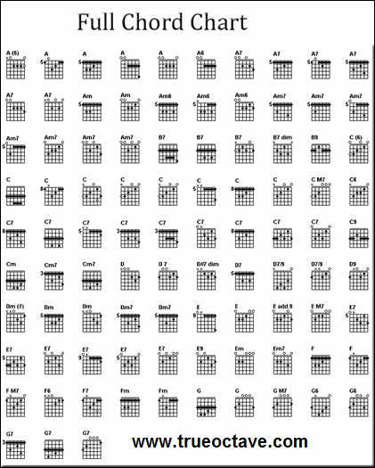 Acoustic Guitar Cord Chart Inspirational Full Guitar Chord Chart Free