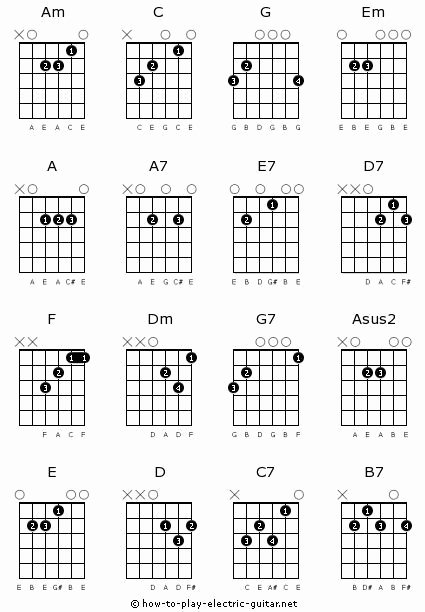 Acoustic Guitar Cord Chart Luxury Chord Chart Guitar Google Search Guitar