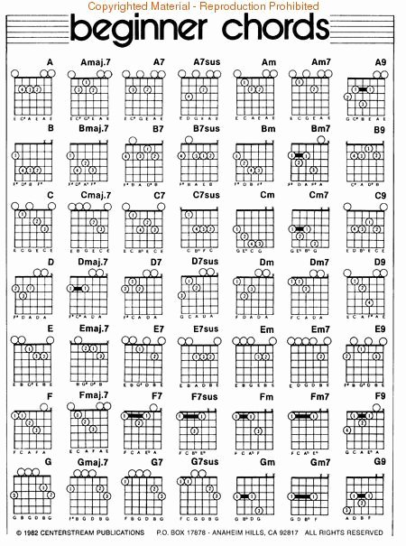 Acoustic Guitar Cord Chart New Left Handed Guitar Chord Diagrams