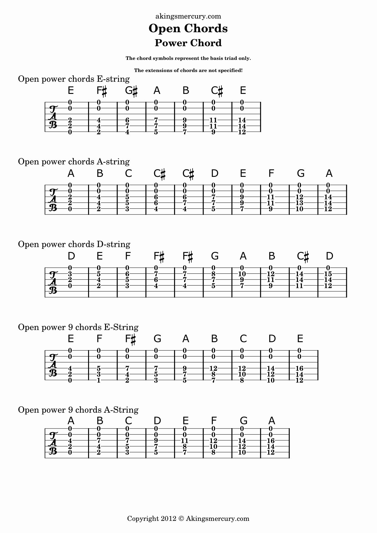 Acoustic Guitar Notes Chart Awesome Open Chords Guitar Power Chord