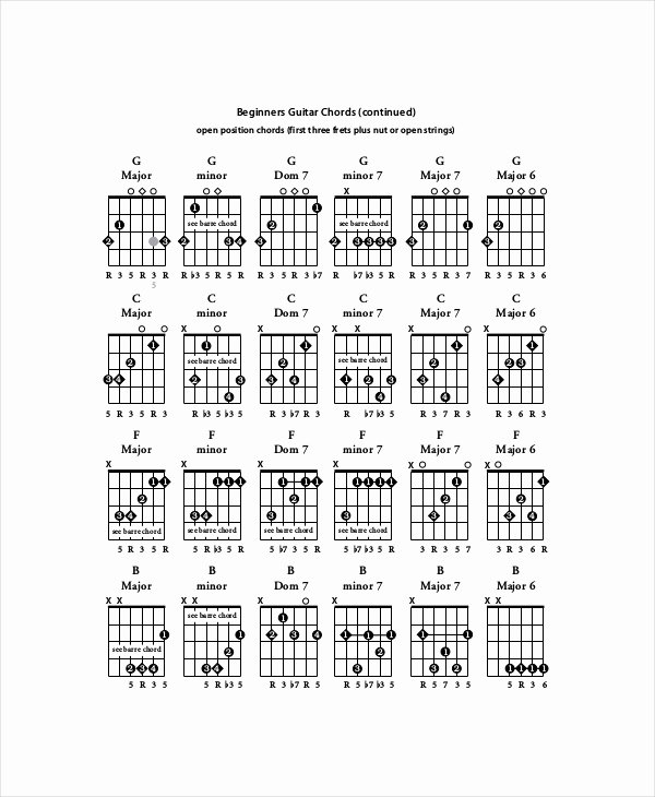 Acoustic Guitar Notes Chart Beautiful Beginners Guitar Chords Chart Template 5 Free Pdf