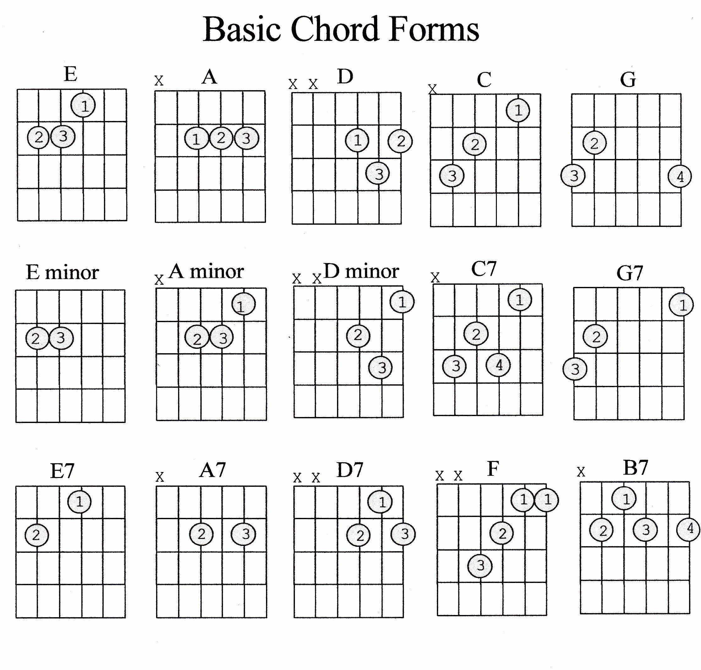 Acoustic Guitar Notes Chart Best Of Guitar Chords Chart for Beginners with Fingers Pdf