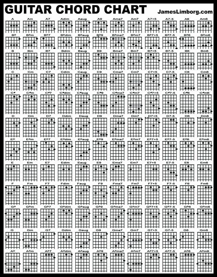 Acoustic Guitar Notes Chart Best Of Pin by Smile Hasegawa On Easy Pinterest