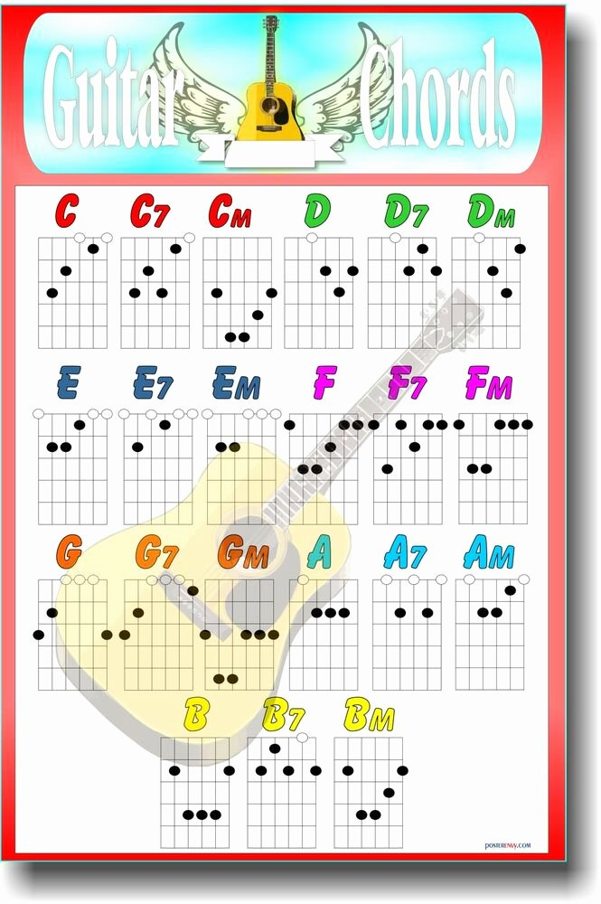 Acoustic Guitar Notes Chart Inspirational New Guitar Educational Music Poster Guitar Chords