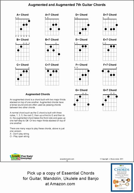Acoustic Guitar Notes Chart New Guitar Augmented Chords Fingering Chart Acoustic Music Tv