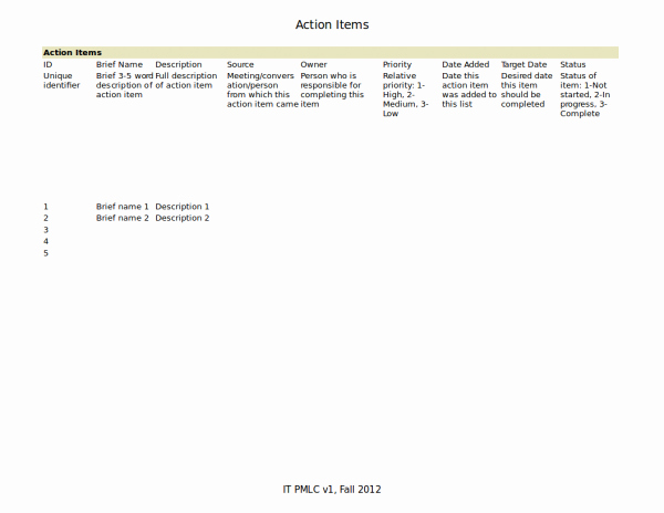 Action Item Template Word Unique 11 Action Plan Templates Excel