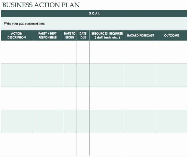 Action Plan Template for Managers Beautiful Free Action Plan Templates Smartsheet
