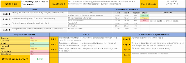 Action Plan Template for Managers Fresh Action Plan Template Excel Download Free Project