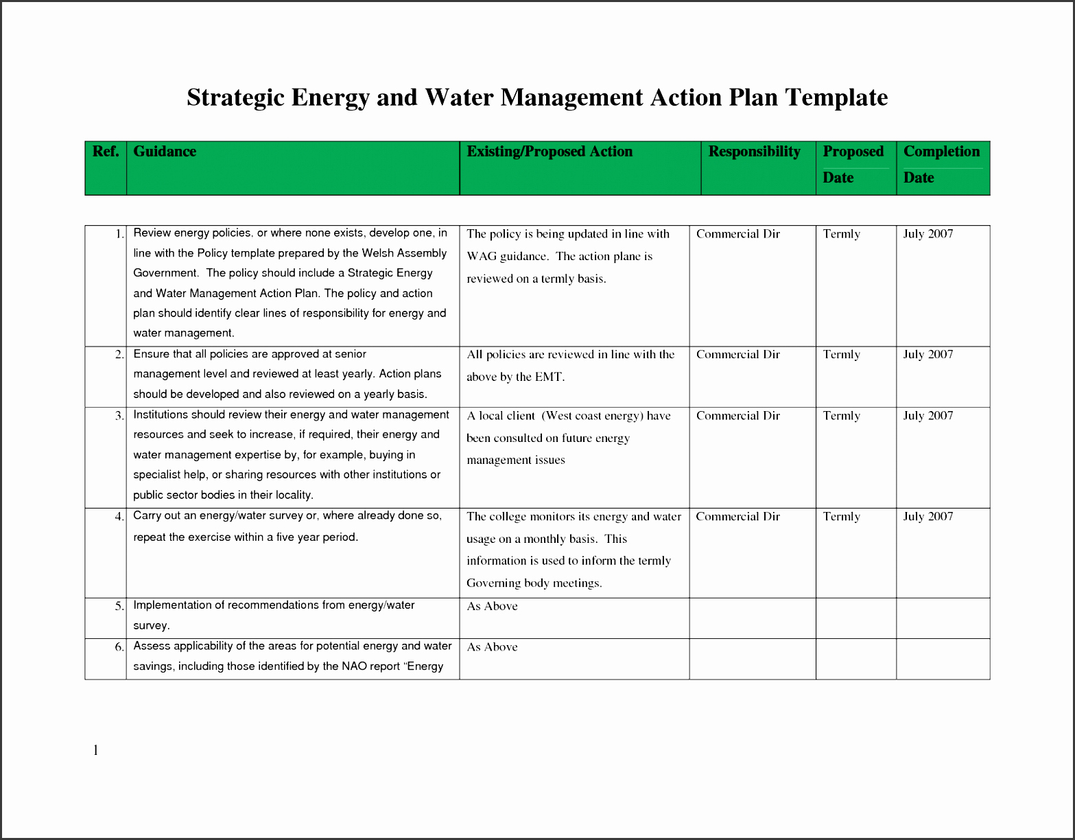 Action Plan Template for Managers Lovely 6 Action Plan Template Ppt Sampletemplatess