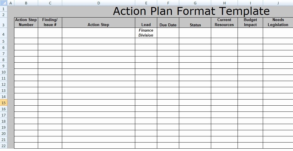 Action Plan Template for Managers Lovely Action Plan format Template Free