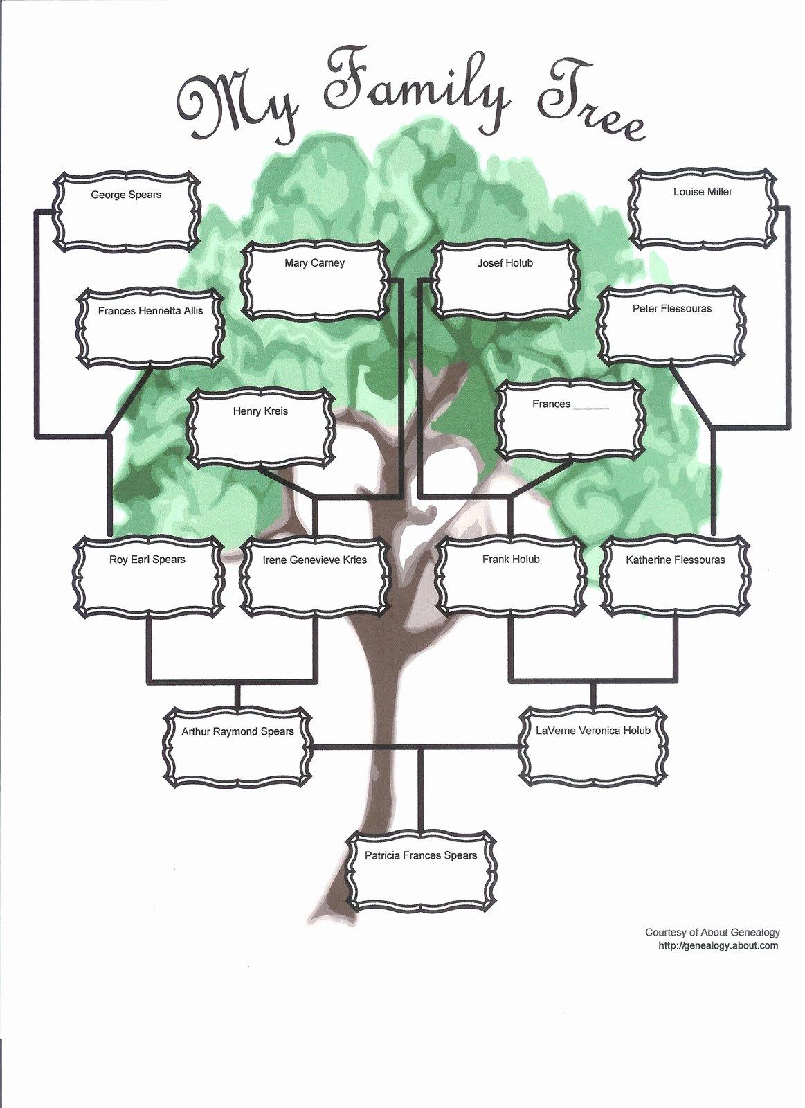 Adoption Family Tree Template Elegant Pat Spears Ancestor Detector Starting with My Family Tree