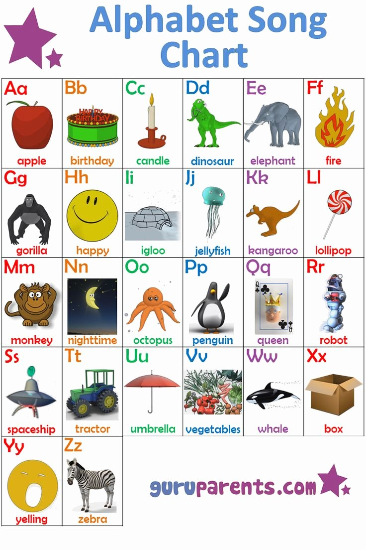 Alphabet Letters with Pictures Fresh Alphabet song Chart This is A Specially Designed Alphabet