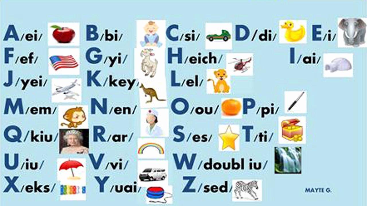 Alphabet Letters with Pictures Luxury English Alphabet Pronunciation Alphabet Abc