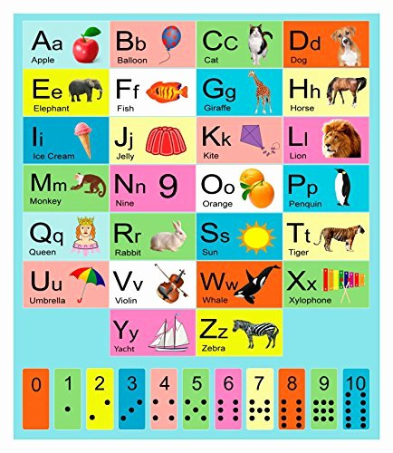 Alphabet Poster for Classroom Awesome Alphabet and Numbers Learning Wall Chart Poster for Babie