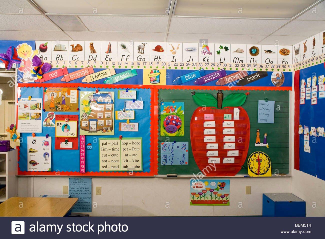 Alphabet Poster for Classroom Best Of Alphabet Posters Displayed In Kindergarten Classroom