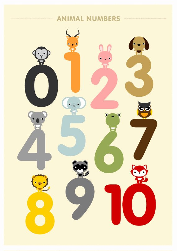 children decor alphabet and number