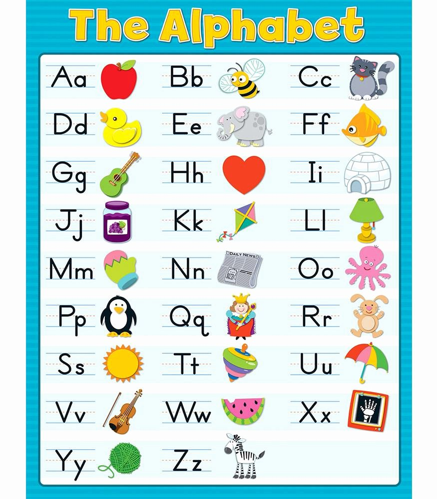 Alphabet Poster for Classroom Inspirational the Alphabet Chart