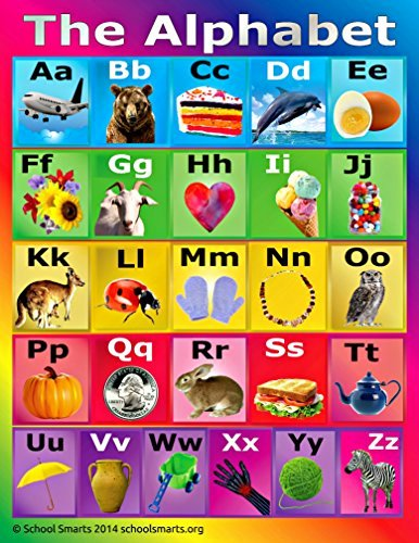 Alphabet Poster for Classroom Luxury Abc Chart Amazon