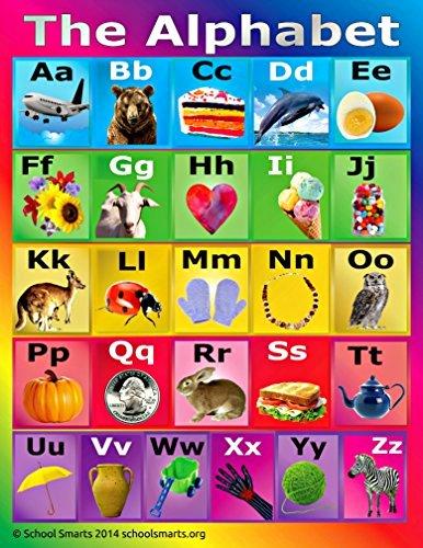 Alphabet Poster for Classroom Luxury Abc Chart Amazon
