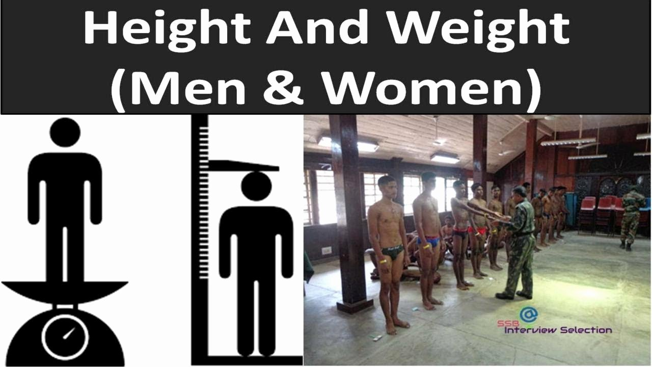 Army Height and Weight Female Inspirational Height and Weight Standards for Men and Women for Army