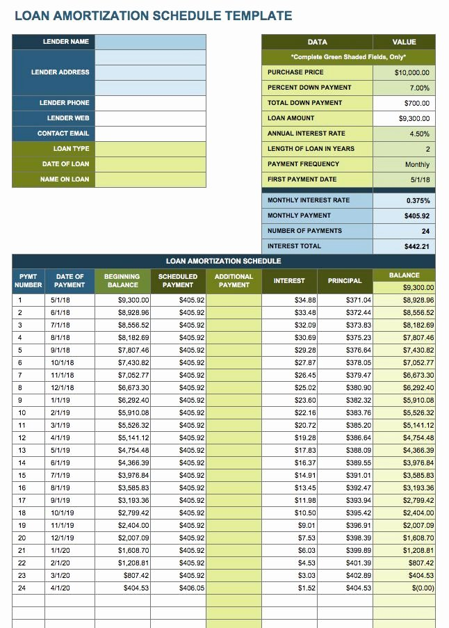 Auto Amortization Schedule Excel Best Of Free Excel Amortization Schedule Templates Smartsheet