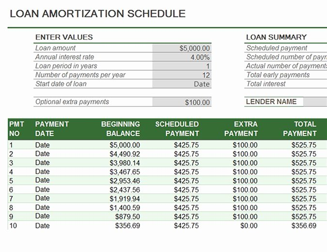 Auto Amortization Schedule Excel Best Of Loan Amortization Schedule