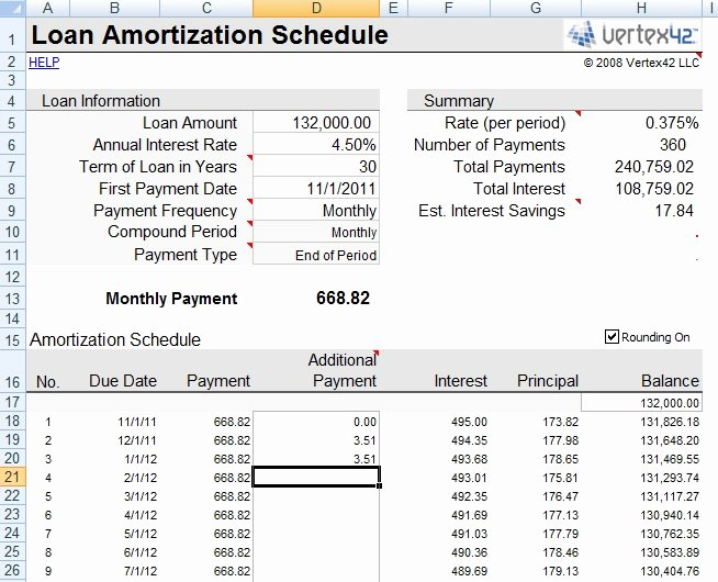 Auto Amortization Schedule Excel Fresh even Small Amounts Have A Big Impact when Prepaying the