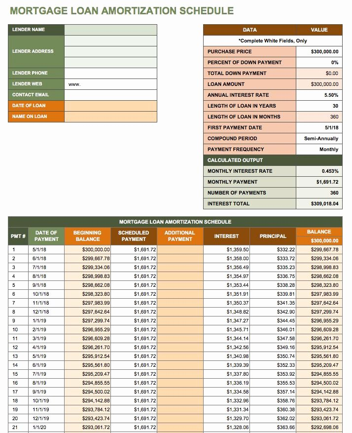 Auto Amortization Schedule Excel Inspirational Free Excel Amortization Schedule Templates Smartsheet