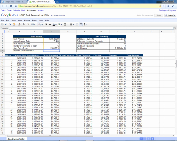 Auto Amortization Schedule Excel Lovely Amortization Spreadsheet with Extra Payments Google Sheets
