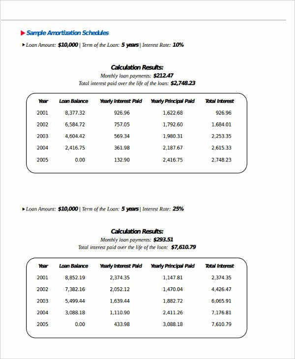 Auto Amortization Schedule Excel New 8 Car Loan Amortization Schedules Google Docs Apple