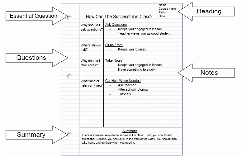 Avid Cornell Note Template Beautiful Cornell Notes – Fcsbiology