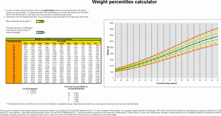 Baby Growth Rate Calculator Beautiful Baby Growth Chart Calculator Templates