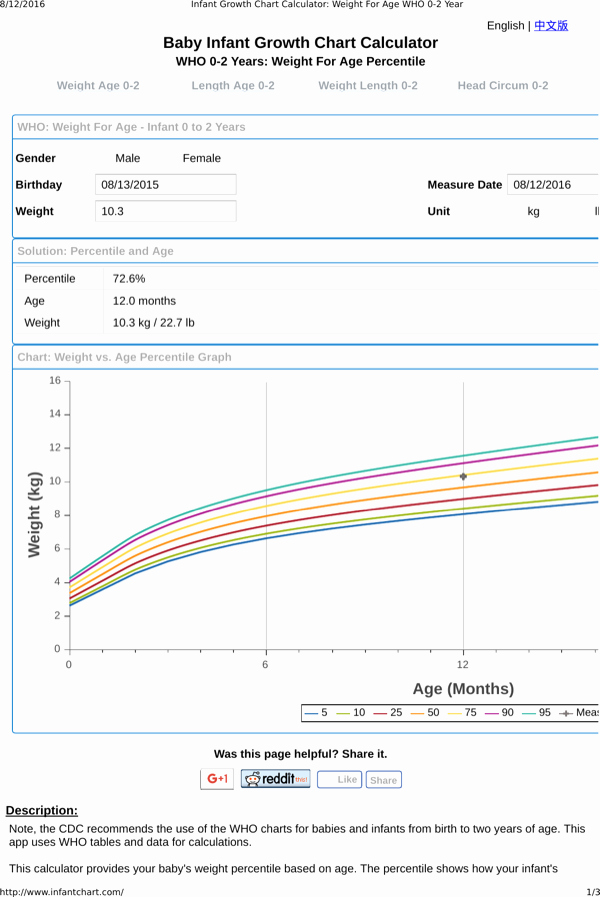 Baby Growth Rate Calculator Elegant Download Breastfed Baby Growth Chart Calculator for Free