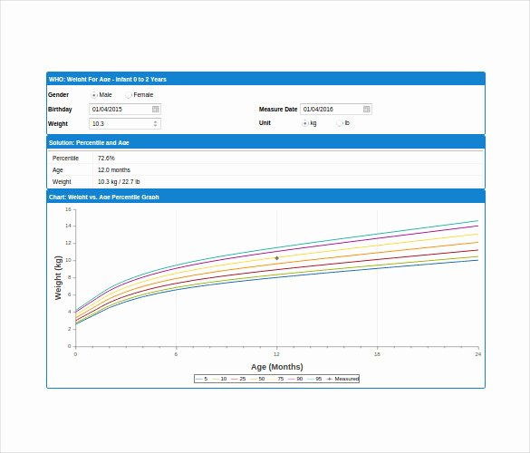 Baby Growth Rate Calculator Luxury 10 Baby Growth Chart Templates Doc Pdf