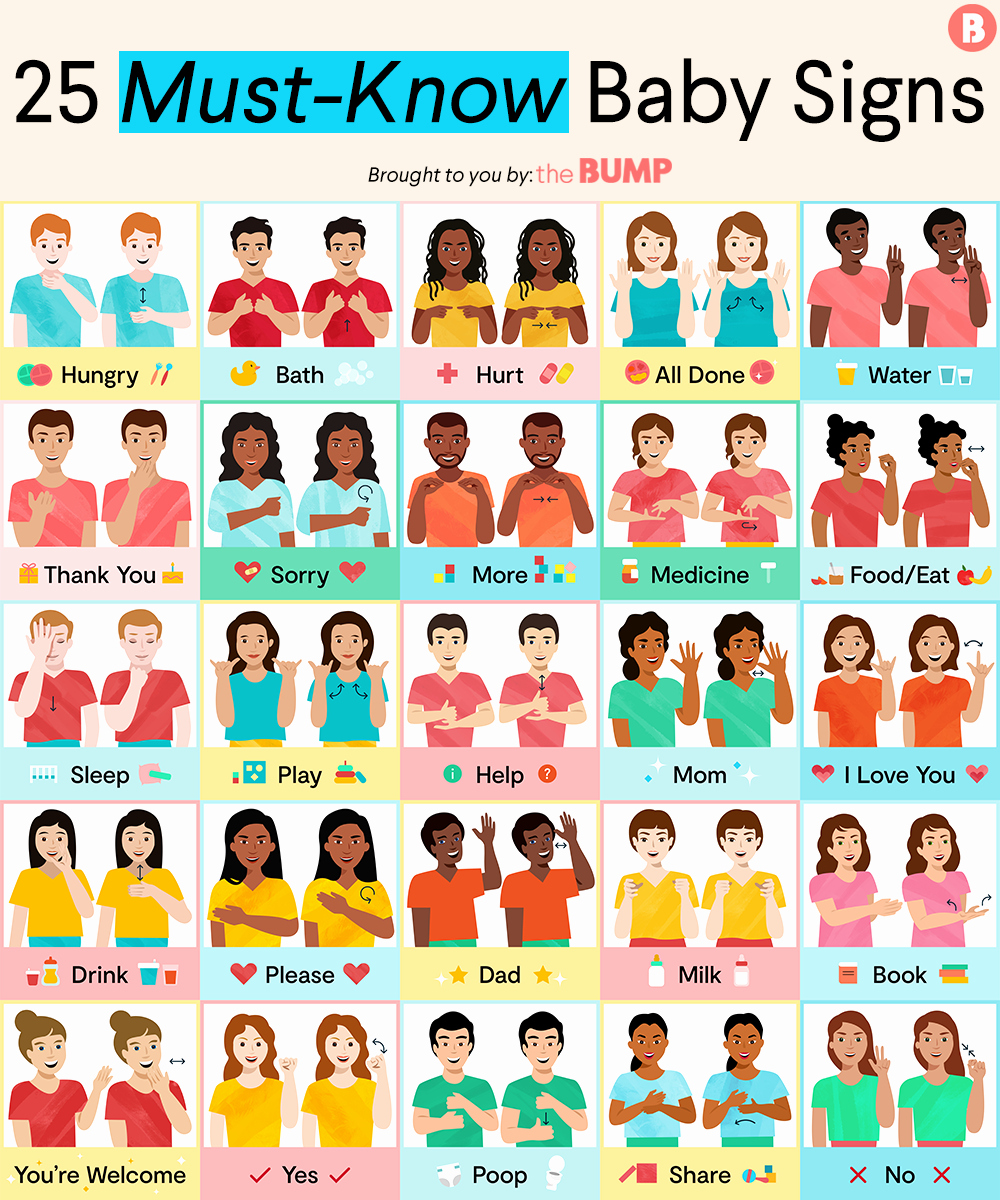 Baby Sign Language Posters Beautiful How to Teach Baby Sign Language 25 Baby Signs to Know