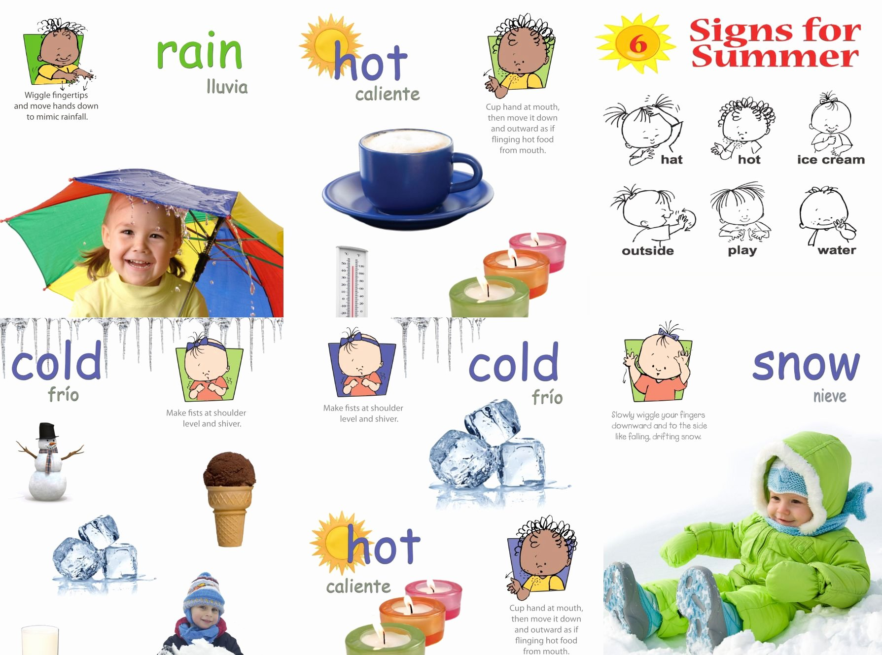 Baby Sign Language Posters Luxury Weather Poster Pack Baby Signs Printable Poster Pack with