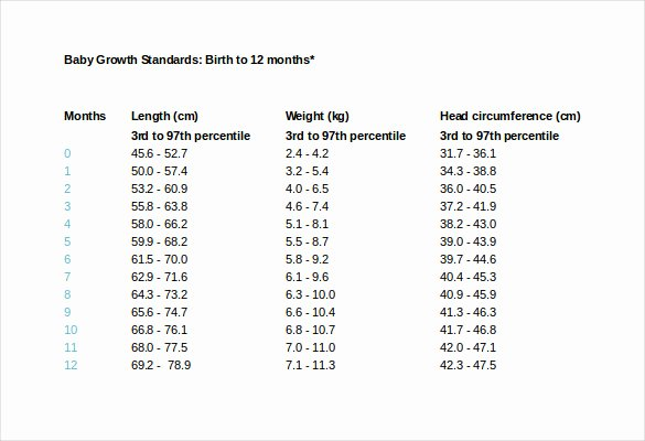 Baby Weight and Length Chart Beautiful 10 Free Ms Word Baby Weight Chart Template Download