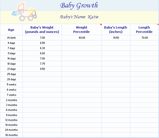 Baby Weight and Length Chart Fresh Baby Growth Chart